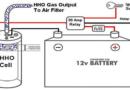 HHO Generators – Aracınızı Su ( HHO ) ile Çalıştırın !