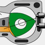 Wankel Motorun Çalışma Prensibi